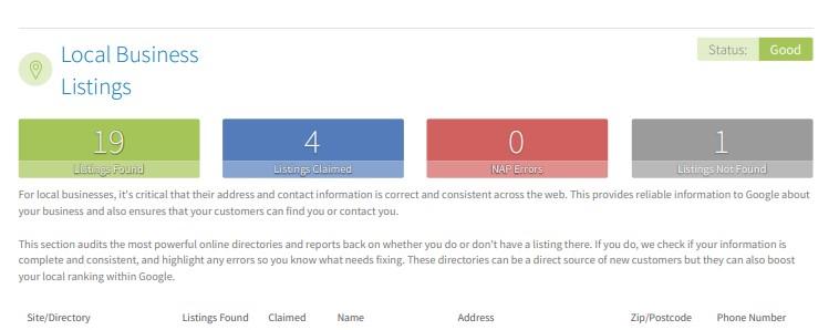 digital-marketing-report-business-listings